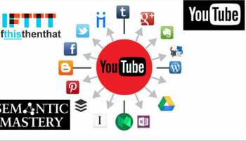 I can Create Semantic IFTTT Syndication Branded Network For Any YouTube Channel