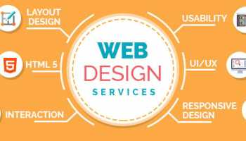 Webzesty, a Proficient Website Designing Company India, Call Us Today