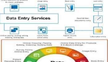 I can provide the Service of Data Entry, Processing, Conversion,