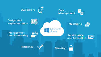 I will do Azure Solution Architecture & Development