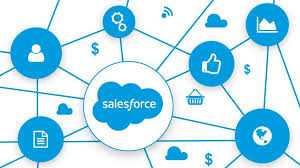 Salesforce Development and Administration