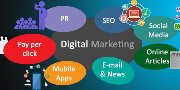 Use Digital Marketing for growing your business